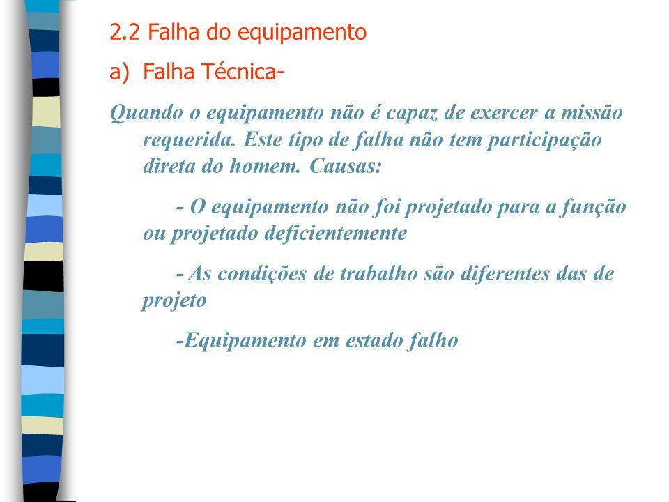 2.2 Falha do equipamento a)Falha Técnica- Quando o equipamento não é capaz de exercer a missão requerida.