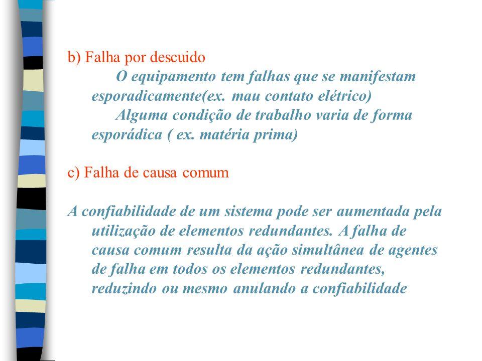 b) Falha por descuido O equipamento tem falhas que se manifestam esporadicamente(ex.