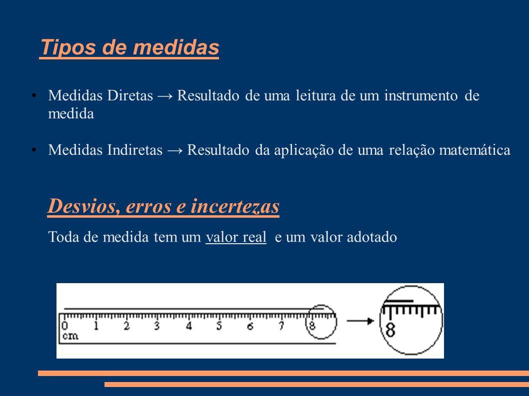 Tipos de medidas Medidas Diretas Resultado de uma leitura de um instrumento de medida Medidas Indiretas Resultado da aplicação de uma relação matemática Desvios, erros e incertezas Toda de medida tem um valor real e um valor adotado