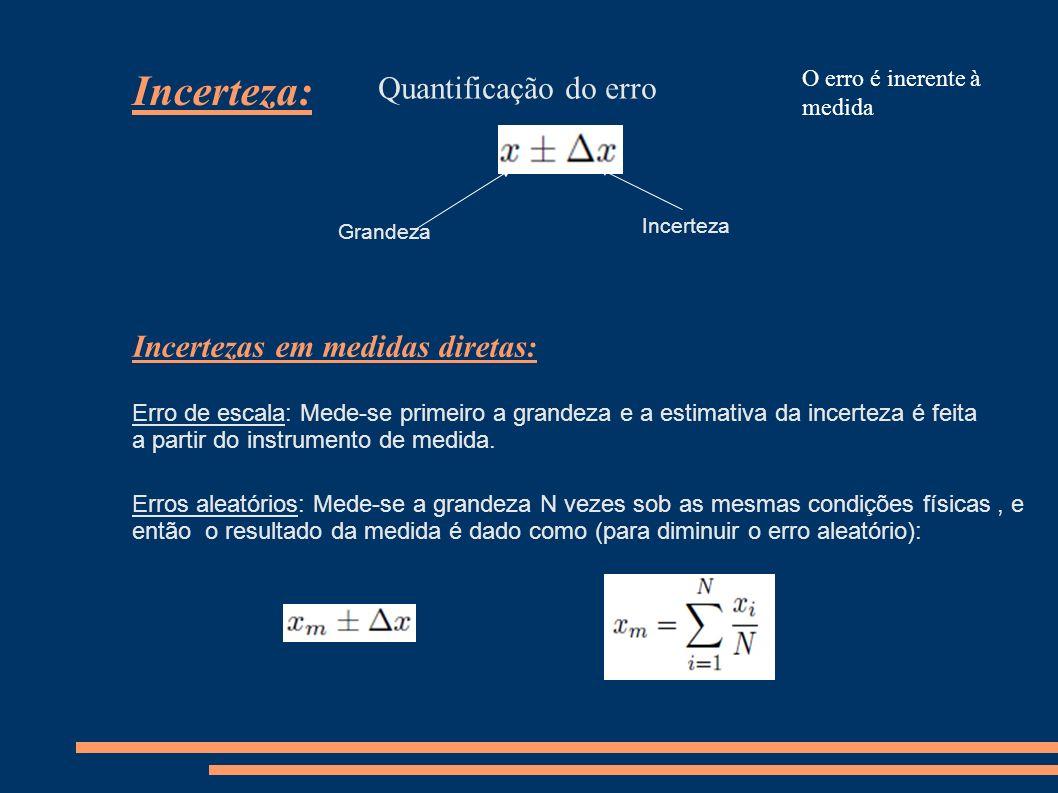 Incerteza: Quantificação do erro Incertezas em medidas diretas: O erro é inerente à medida Erro de escala: Mede-se primeiro a grandeza e a estimativa da incerteza é feita a partir do instrumento de medida.