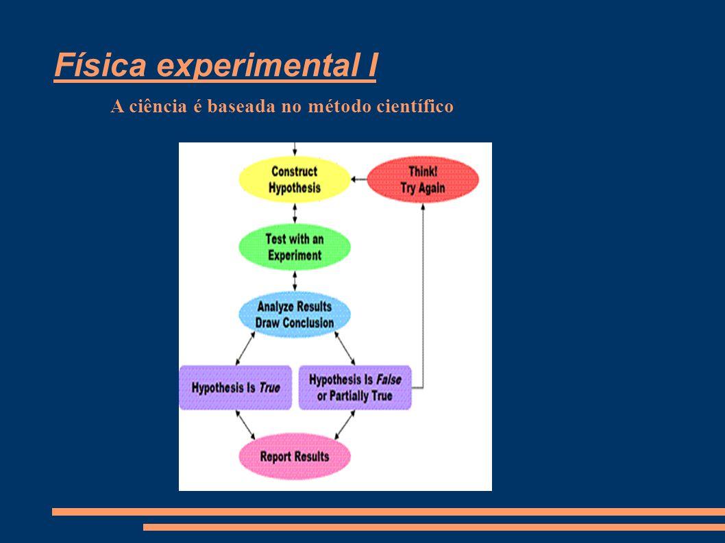 Física experimental I A ciência é baseada no método científico