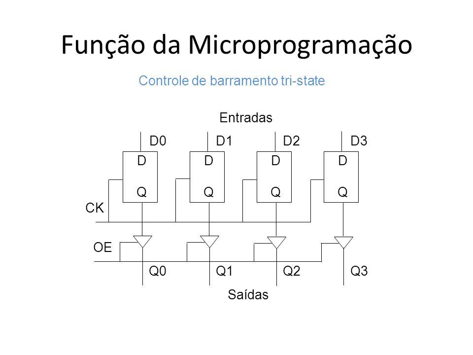 Função da Microprogramação A maioria dos computadores tem um barramento de endereço, um barramento de dados e sinais de controle para a comunicação entre a CPU e os demais componentes do sistema O registrador MAR é responsável pelo armazenamento do endereço da memória.