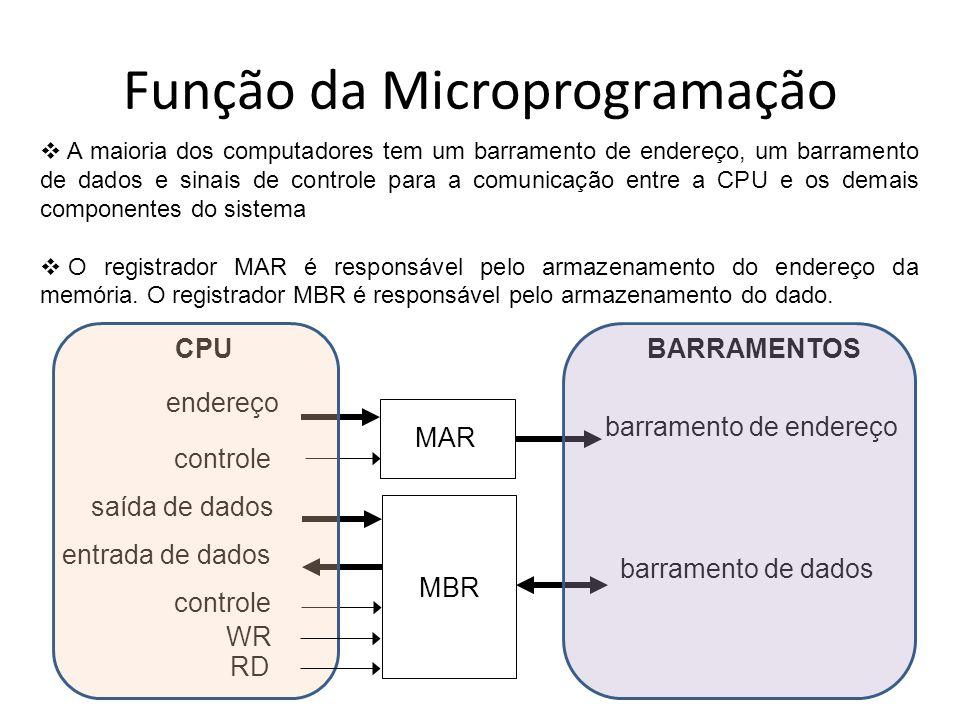 Função da Microprogramação MAR MBR endereço controle saída de dados entrada de dados WR RD barramento de dados barramento de endereço CPUBARRAMENTOS A linha de controle de MBR permite carregar o registro com dado da CPU O sinal RD carrega o registrador com dado do barramento O sinal WR libera o conteúdo do registrador no barramento