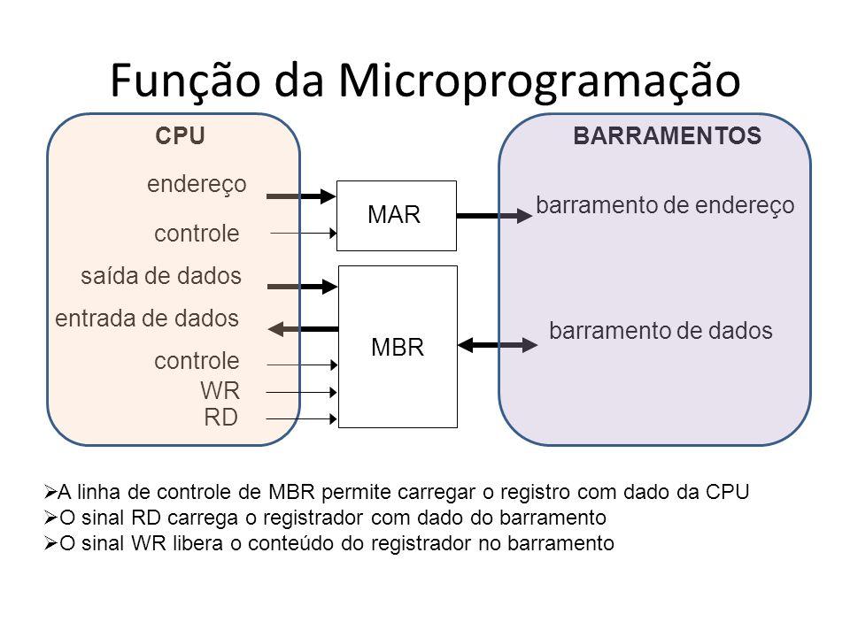Microinstruções Microprogramas são formados por uma composição de microinstruções Uma microinstrução é capaz de tratar todos os sinais de controle de um sistema Exemplo de formação de uma microinstrução CONDCOND ALUALU SHSH ADDRABC MBRMBR MARMAR RDRD ENCENC 1222111114448 AMUX :0 = MAR; 1 = MBR COND:0 = não salta; 1 = salta se N=1; 2 = salta se Z=1; 3 = salta sempre ALU:0 = A+B; 1 = A.B; 2 = A; 3 = NOT A SH:0 = não desloca; 1 = desloca 1 bit à direita; 2 = desloca 1 bit à esquerda; 3 = x AMUXAMUX WRWR