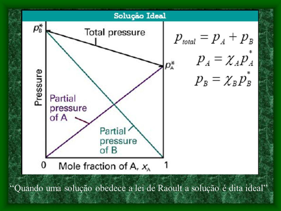 SOLUÇÃO IDEAL LEI DE RAOULT A razão entre a pressão parcial de vapor de cada componente em uma solução e a pressão de vapor do componente puro é aprox