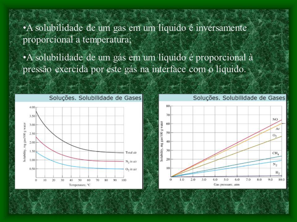 Exercício: Uma solução é formada pela mistura de benzeno e tolueno. Sendo que x benzeno = 0,500, determine a P total da solução. Dados: P * tolueno =