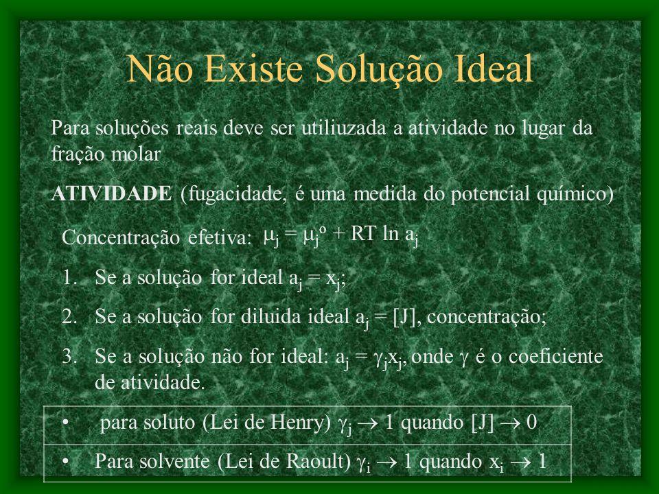 A solubilidade de um gas em um líquido é inversamente proporcional a temperatura; A solubilidade de um gás em um líquido é proporcional à pressão exer