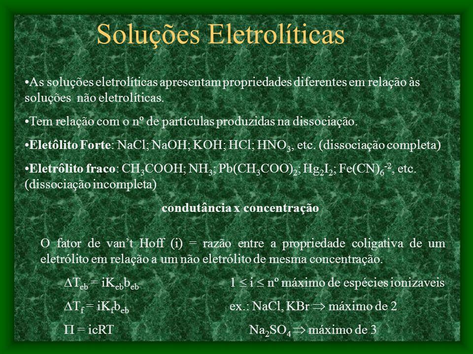 Soluções Eletrolíticas As soluções eletrolíticas apresentam propriedades diferentes em relação às soluções não eletrolíticas.