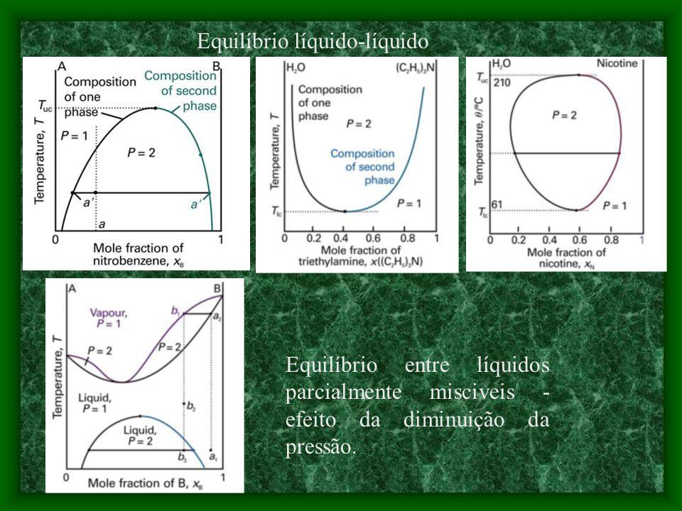 Mistura Azeotrópica - a mistura entra em ebulição sem mudar a composição Ex.: HCl/H 2 OEx.: ETOH/ H 2 O