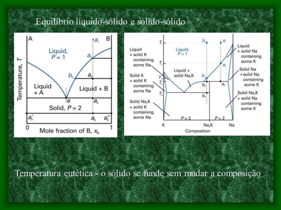 Equilíbrio líquido-líquido Equilíbrio entre líquidos parcialmente misciveis - efeito da diminuição da pressão.