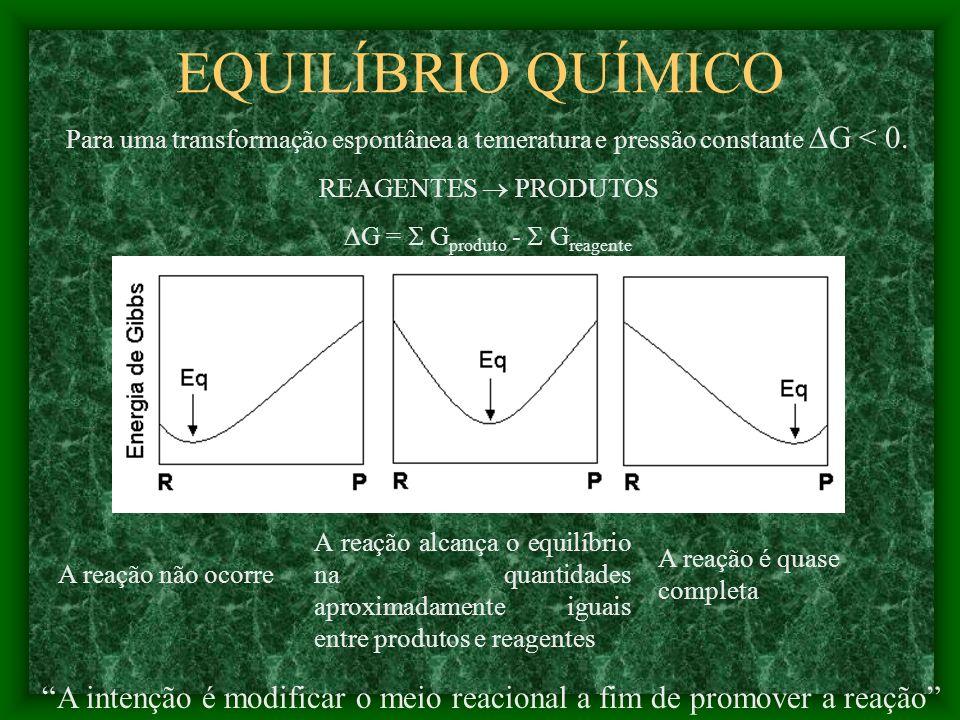 Equilíbrio líquido-sólido e sólido-sólido Temperatura eutética - o sólido se funde sem mudar a composição