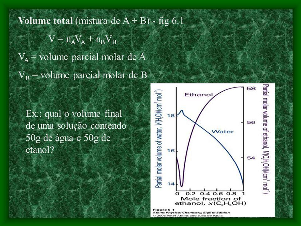 Grandezas Parciais Molares As móléculas interagem diferentemente quando pura e quando em uma mistura ex.: água/etanol o volume parcial molar varia con
