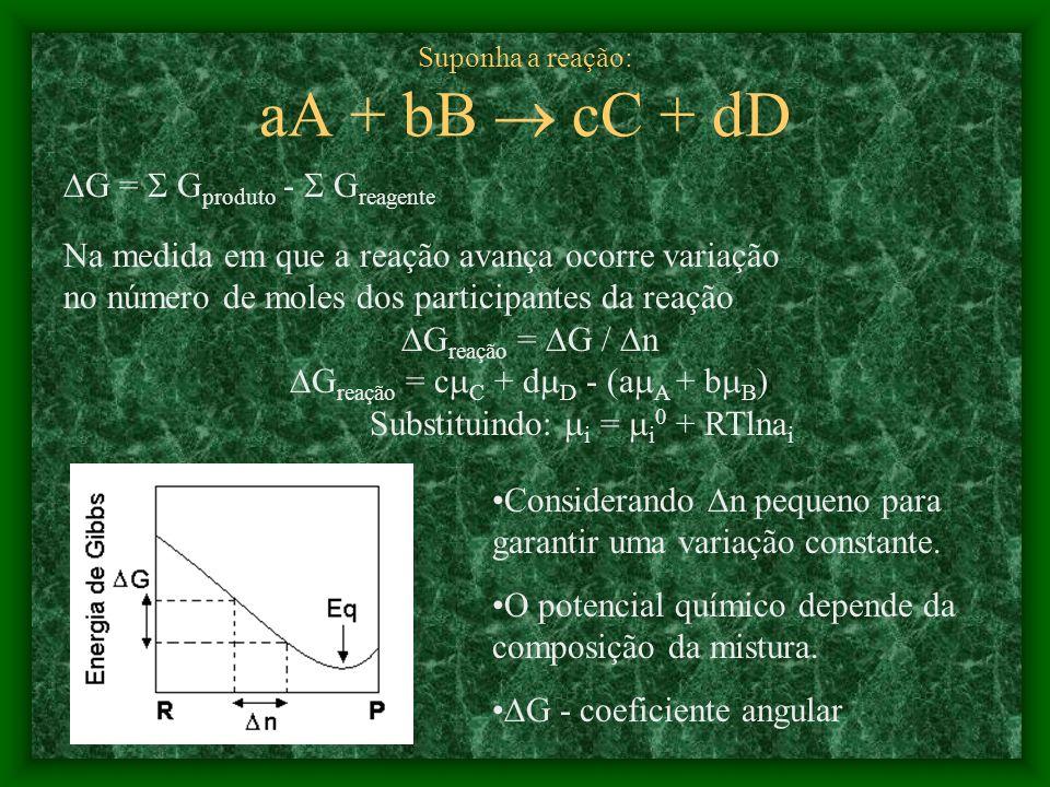 EQUILÍBRIO QUÍMICO Para uma transformação espontânea a temeratura e pressão constante G < 0. REAGENTES PRODUTOS G = G produto - G reagente A reação nã