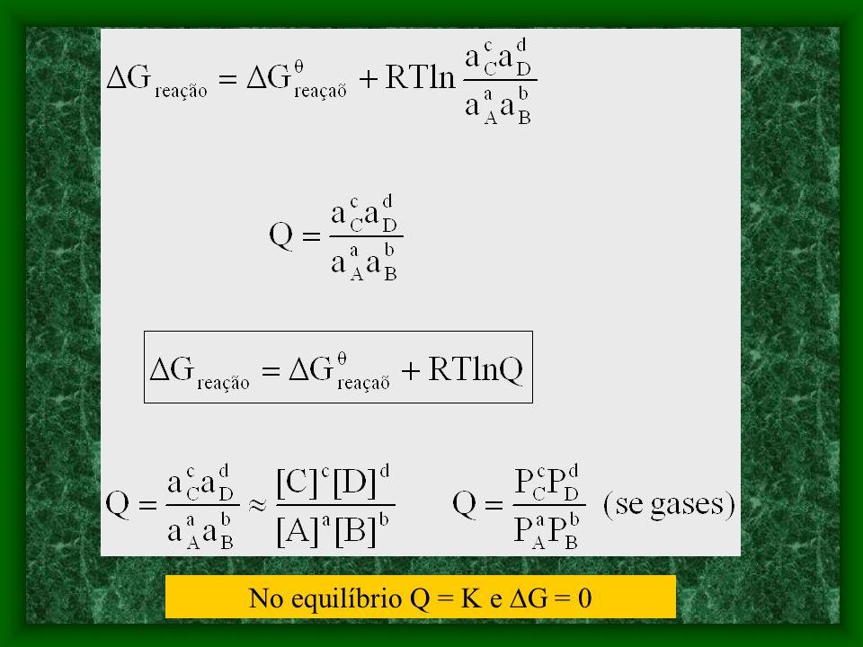 Suponha a reação: aA + bB cC + dD G = G produto - G reagente Na medida em que a reação avança ocorre variação no número de moles dos participantes da