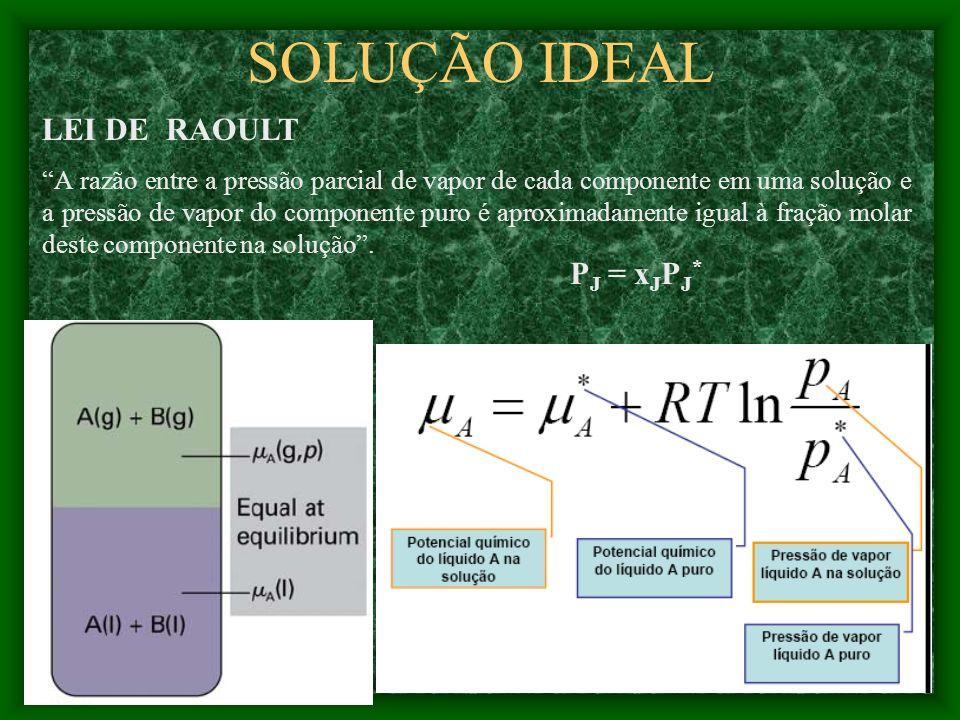 G = RT(n A lnx A + n B lnx B ) lnx<0 G < 0 Assim, podemos concluir que gases ideais se misturam em qualquer proporção. G = H - T S H = 0 G = - T S, su