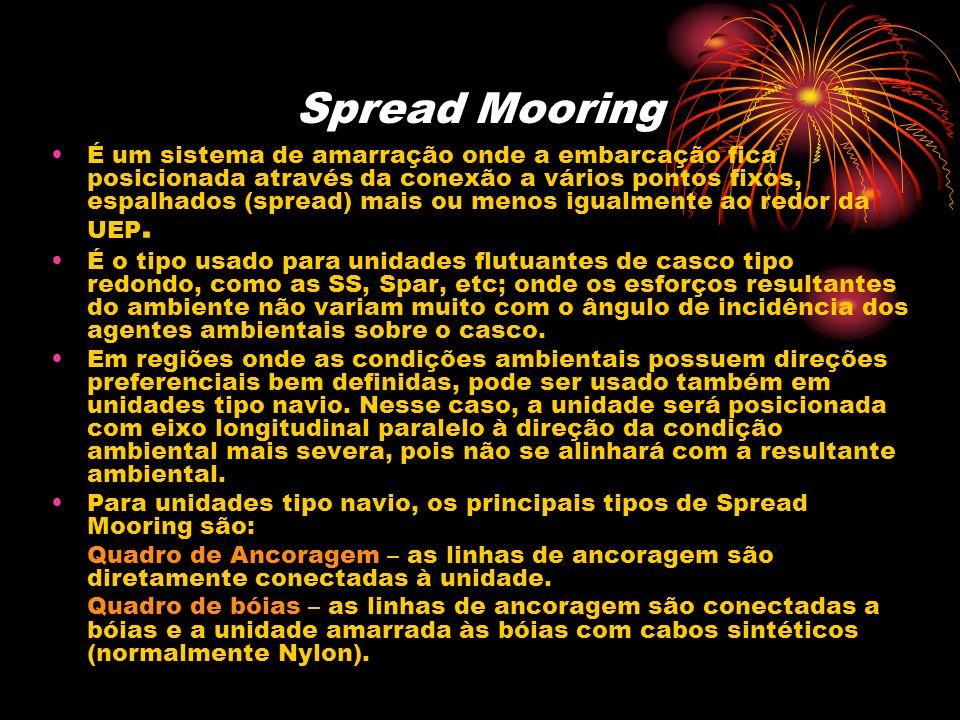 Spread Mooring É um sistema de amarração onde a embarcação fica posicionada através da conexão a vários pontos fixos, espalhados (spread) mais ou meno
