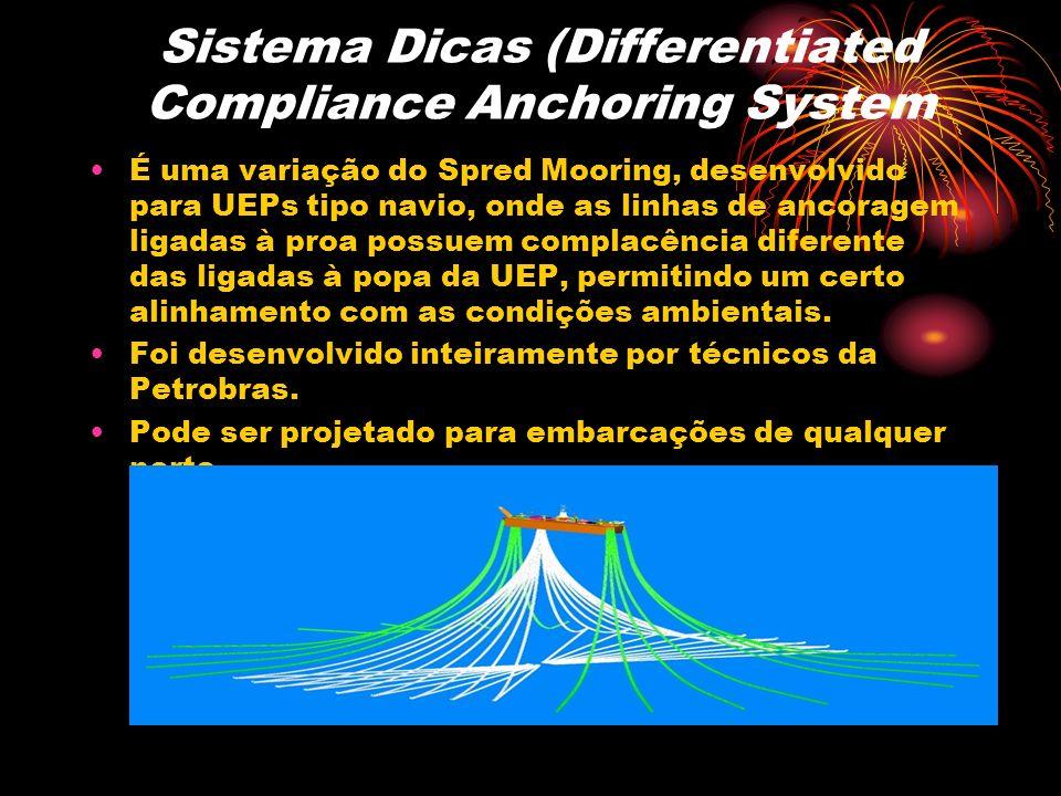 Sistema Dicas (Differentiated Compliance Anchoring System É uma variação do Spred Mooring, desenvolvido para UEPs tipo navio, onde as linhas de ancora