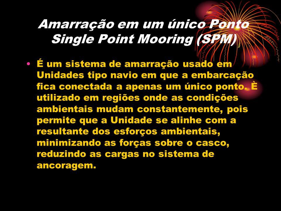 Amarração em um único Ponto Single Point Mooring (SPM) É um sistema de amarração usado em Unidades tipo navio em que a embarcação fica conectada a ape