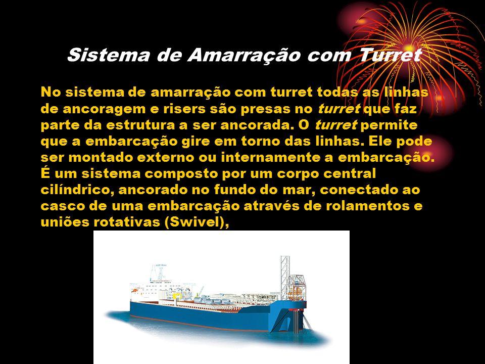 Sistema de Amarração com Turret No sistema de amarração com turret todas as linhas de ancoragem e risers são presas no turret que faz parte da estrutu