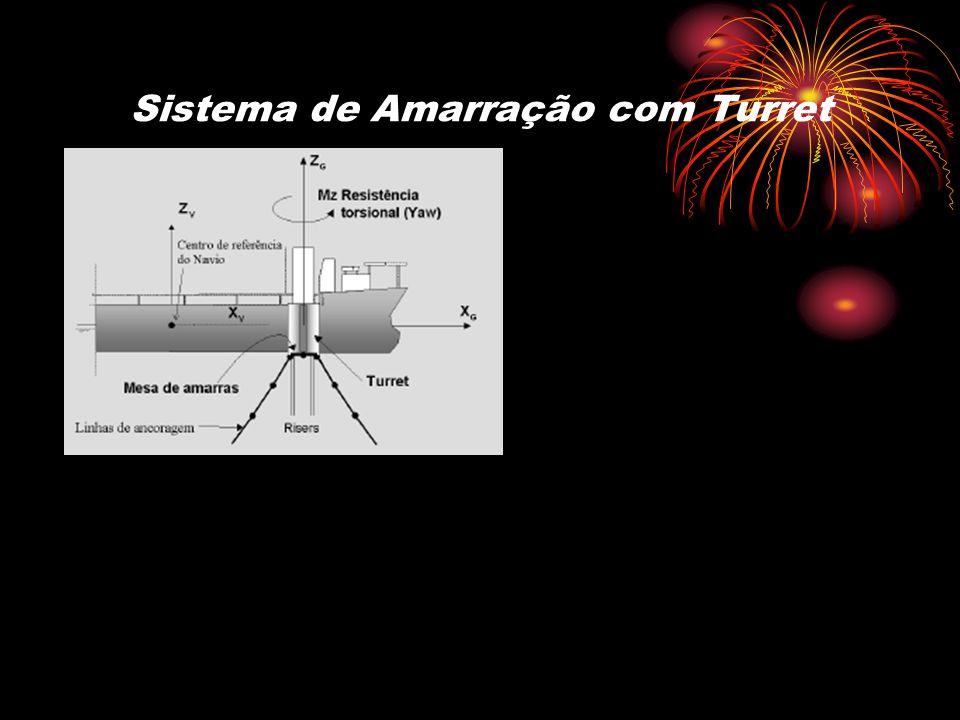 Sistema de Amarração com Turret