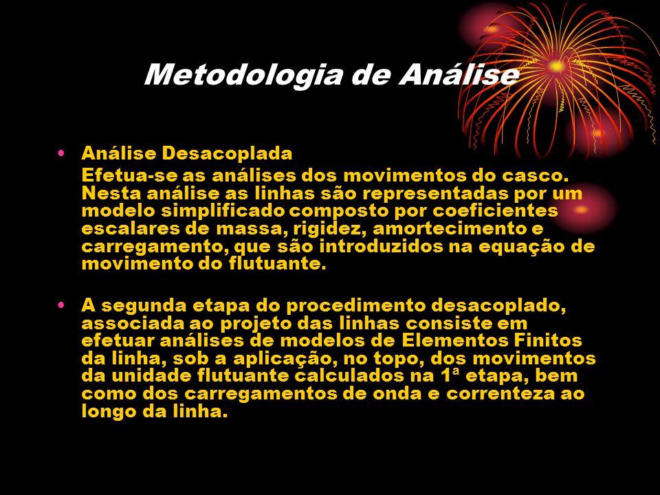 Metodologia de Análise Análise Desacoplada Efetua-se as análises dos movimentos do casco. Nesta análise as linhas são representadas por um modelo simp