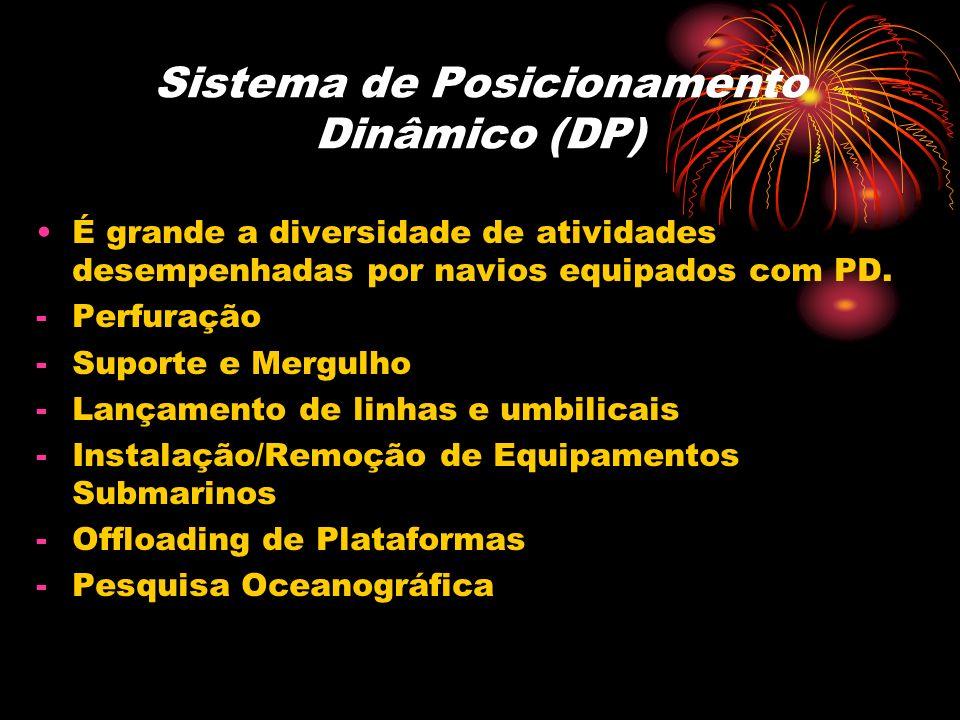 Sistema de Posicionamento Dinâmico (DP) É grande a diversidade de atividades desempenhadas por navios equipados com PD. -Perfuração -Suporte e Mergulh