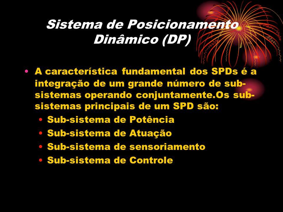 Sistema de Posicionamento Dinâmico (DP) A característica fundamental dos SPDs é a integração de um grande número de sub- sistemas operando conjuntamen