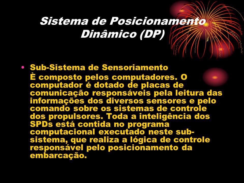 Sistema de Posicionamento Dinâmico (DP) Sub-Sistema de Sensoriamento È composto pelos computadores. O computador é dotado de placas de comunicação res