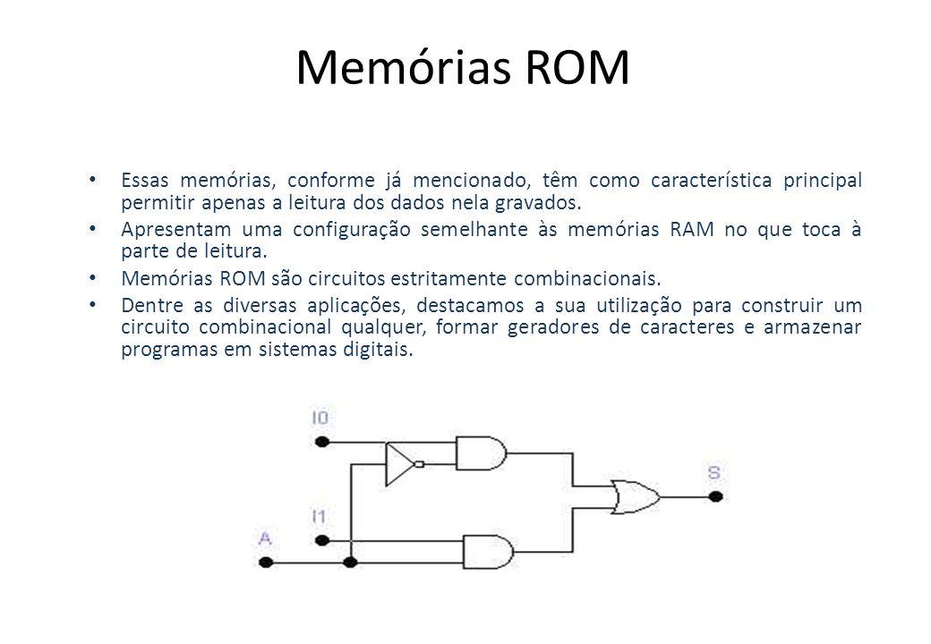 Memórias ROM Essas memórias, conforme já mencionado, têm como característica principal permitir apenas a leitura dos dados nela gravados. Apresentam u