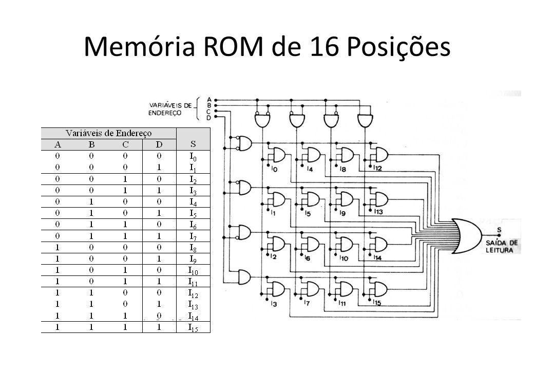 Memória ROM de 16 Posições