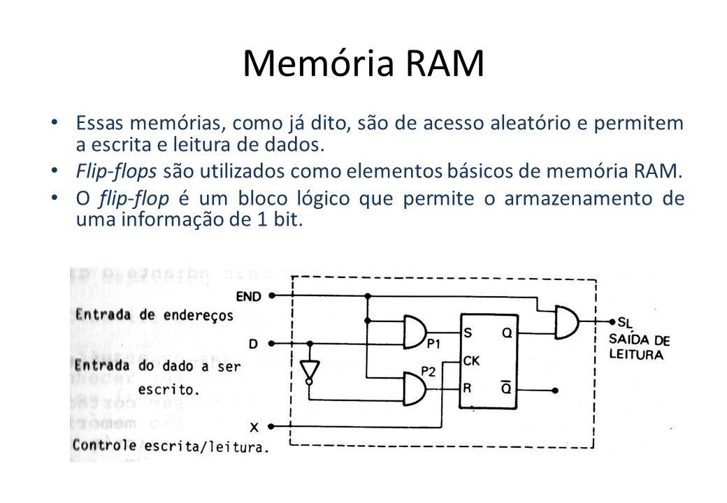 Memória RAM Essas memórias, como já dito, são de acesso aleatório e permitem a escrita e leitura de dados. Flip-flops são utilizados como elementos bá