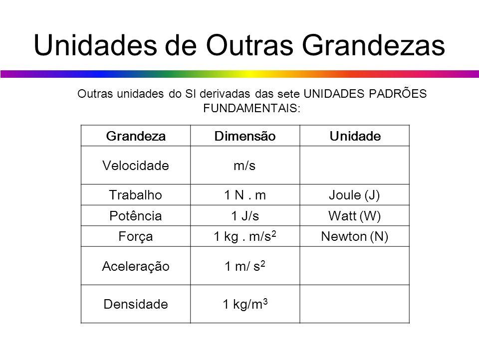 Unidades de Outras Grandezas GrandezaDimensãoUnidade Velocidadem/s Trabalho1 N. mJoule (J) Potência1 J/sWatt (W) Força1 kg. m/s 2 Newton (N) Aceleraçã