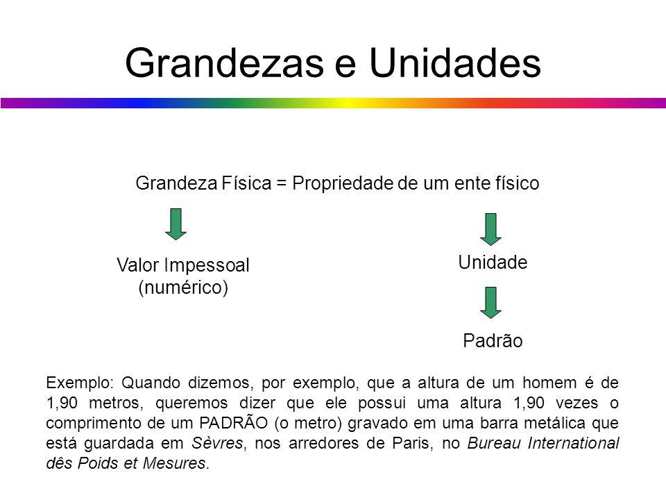 Grandezas e Unidades Grandeza Física = Propriedade de um ente físico Valor Impessoal (numérico) Unidade Padrão Exemplo: Quando dizemos, por exemplo, q