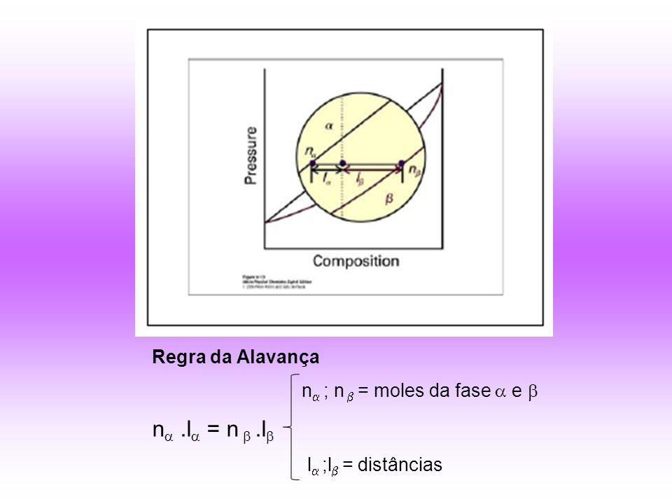 Regra da Alavança n ; n = moles da fase e n.l = n.l l ;l = distâncias