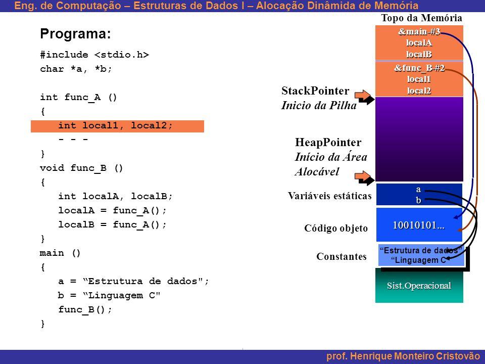 Eng.de Computação – Estruturas de Dados I – Alocação Dinâmida de Memória prof.
