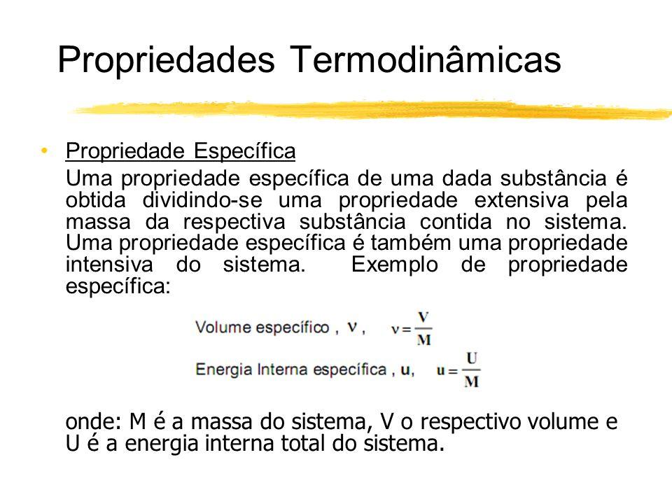 Propriedades Termodinâmicas Propriedade Específica Uma propriedade específica de uma dada substância é obtida dividindo-se uma propriedade extensiva p