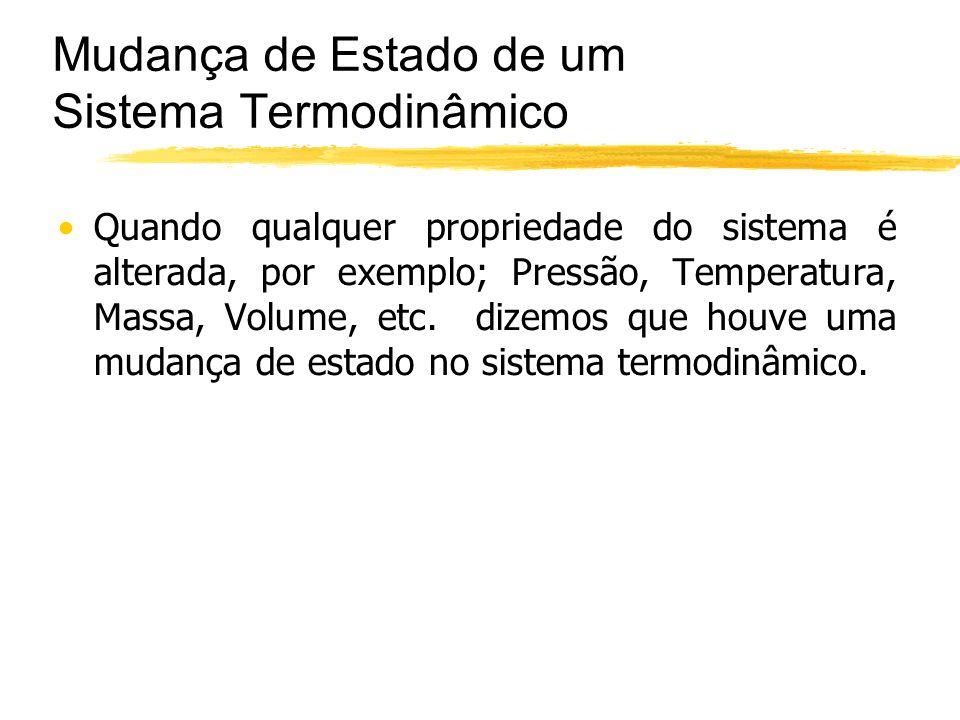 Mudança de Estado de um Sistema Termodinâmico Quando qualquer propriedade do sistema é alterada, por exemplo; Pressão, Temperatura, Massa, Volume, etc