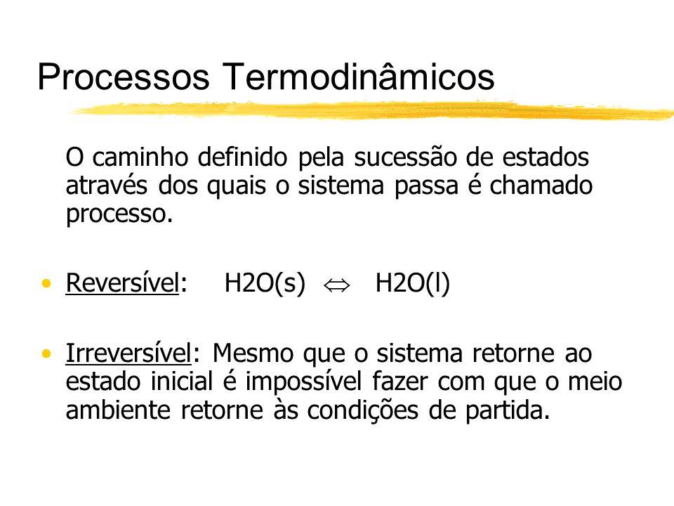 Processos Termodinâmicos O caminho definido pela sucessão de estados através dos quais o sistema passa é chamado processo. Reversível: H2O(s) H2O(l) I