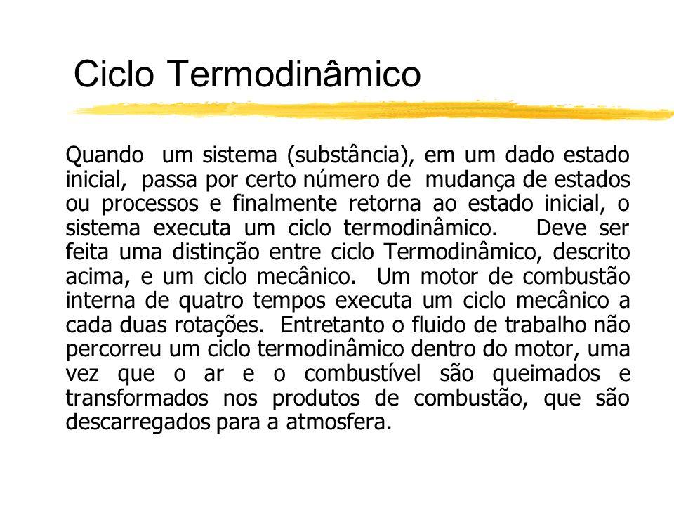 Ciclo Termodinâmico Quando um sistema (substância), em um dado estado inicial, passa por certo número de mudança de estados ou processos e finalmente