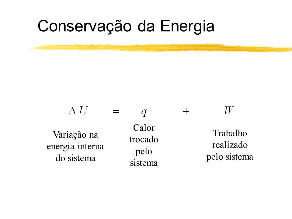 Variação na energia interna do sistema Calor trocado pelo sistema Trabalho realizado pelo sistema Conservação da Energia