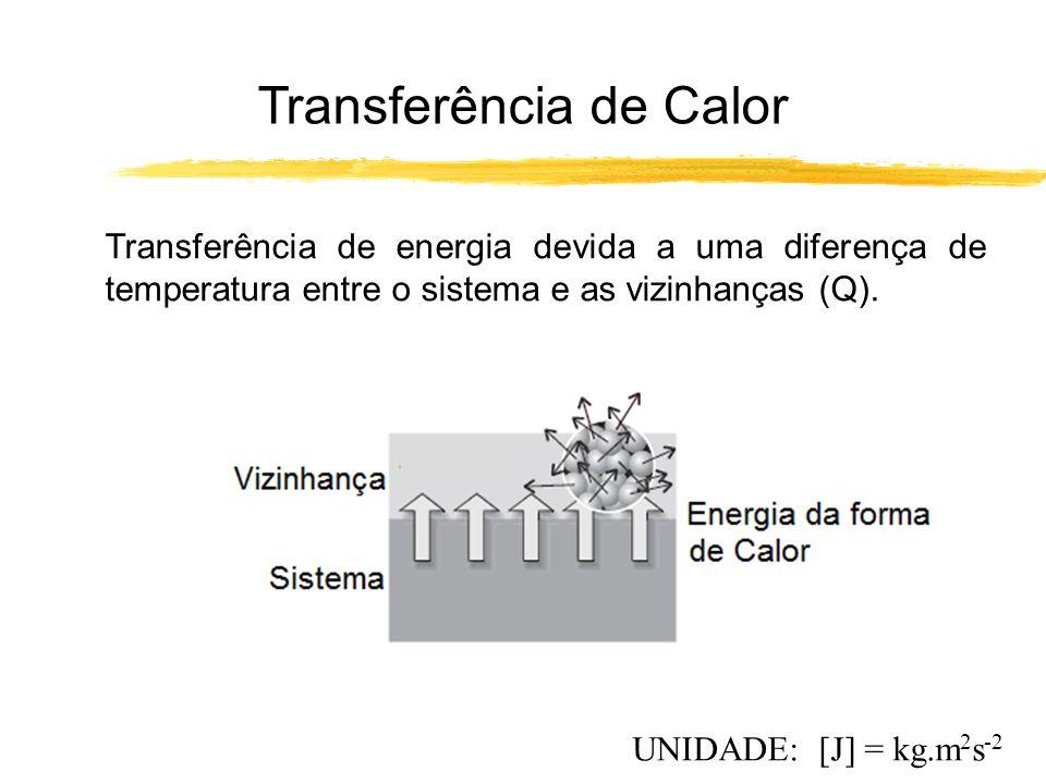 Transferência de energia devida a uma diferença de temperatura entre o sistema e as vizinhanças (Q). UNIDADE: [J] = kg.m 2 s -2 Transferência de Calor
