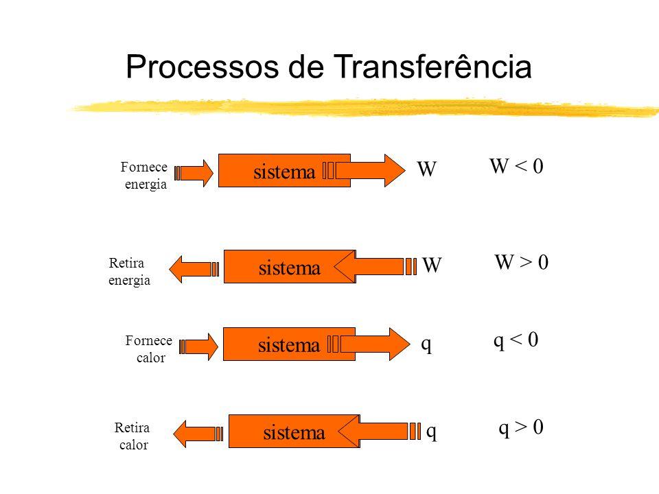 sistema W Fornece energia W < 0 sistema W Retira energia W > 0 sistema q Retira calor q > 0 sistema q Fornece calor q < 0 Processos de Transferência