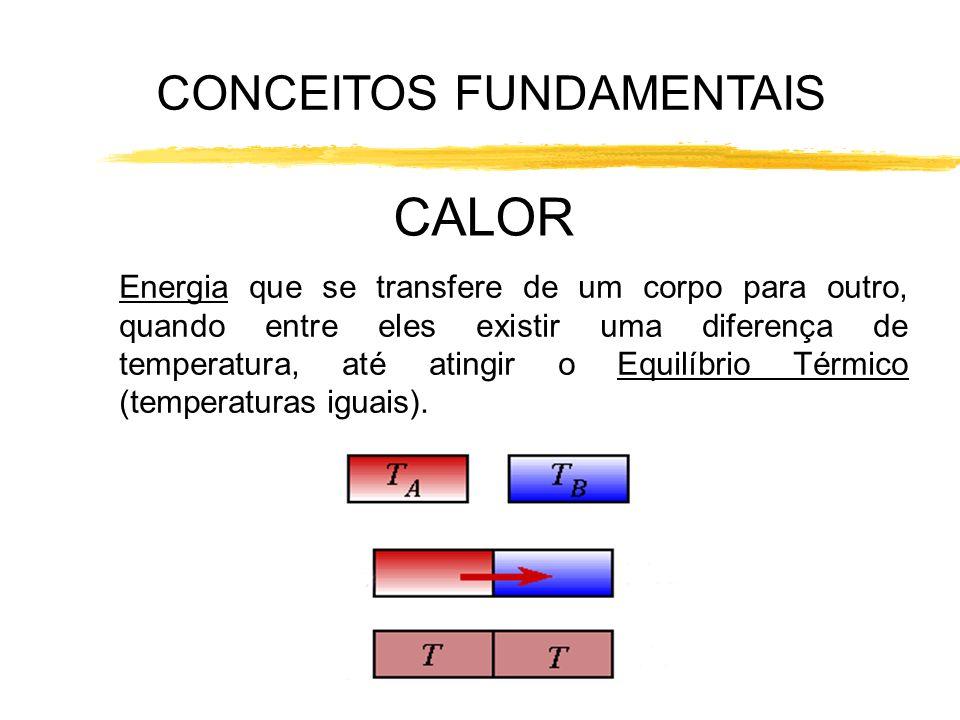 CONCEITOS FUNDAMENTAIS CALOR Energia que se transfere de um corpo para outro, quando entre eles existir uma diferença de temperatura, até atingir o Eq