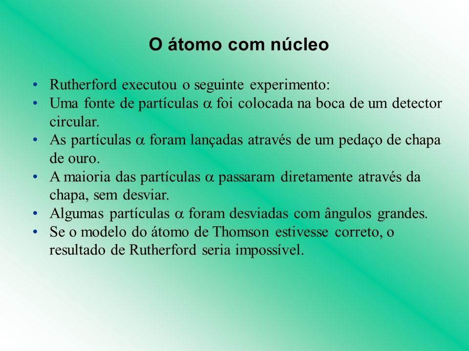 O átomo com núcleo Rutherford executou o seguinte experimento: Uma fonte de partículas foi colocada na boca de um detector circular. As partículas for