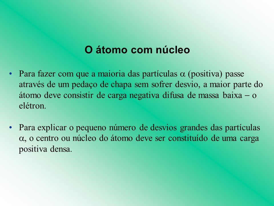 O átomo com núcleo Para fazer com que a maioria das partículas (positiva) passe através de um pedaço de chapa sem sofrer desvio, a maior parte do átom