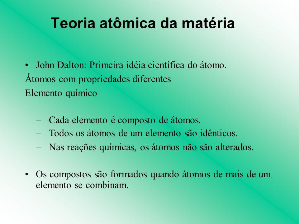 John Dalton: Primeira idéia científica do átomo. Átomos com propriedades diferentes Elemento químico –Cada elemento é composto de átomos. –Todos os át