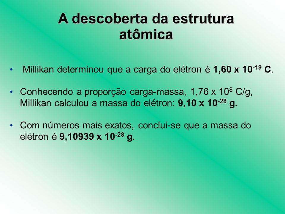Millikan determinou que a carga do elétron é 1,60 x 10 -19 C. Conhecendo a proporção carga-massa, 1,76 x 10 8 C/g, Millikan calculou a massa do elétro