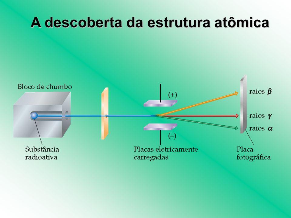 A descoberta da estrutura atômica