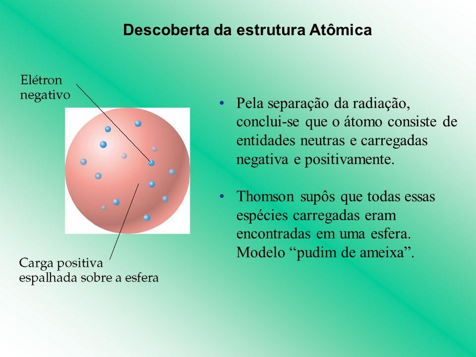 Descoberta da estrutura Atômica Pela separação da radiação, conclui-se que o átomo consiste de entidades neutras e carregadas negativa e positivamente