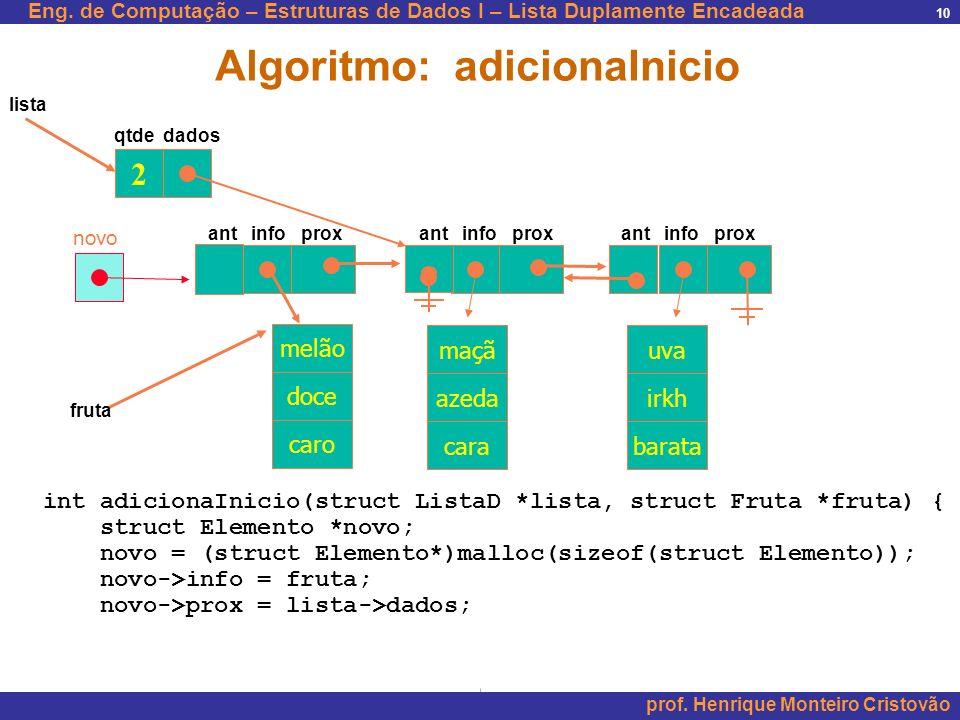 Eng. de Computação – Estruturas de Dados I – Lista Duplamente Encadeada prof. Henrique Monteiro Cristovão 10 2 maçã azeda cara uva irkh barata qtde da